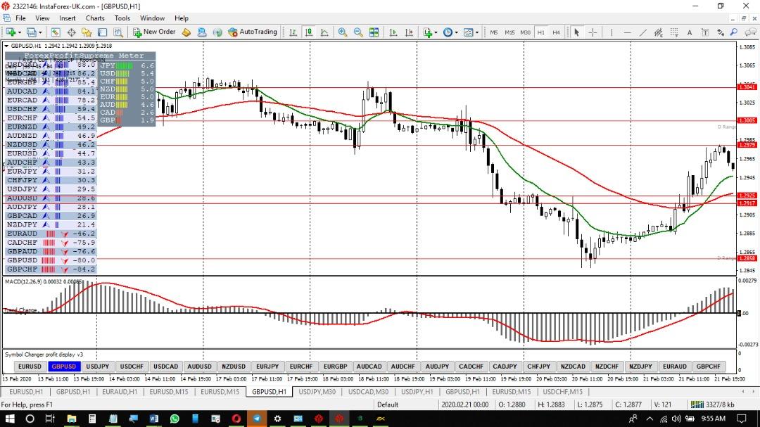 GBP-USD-Feb-Wk4