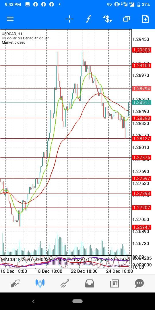 USD-CAD-Dec-Wk5
