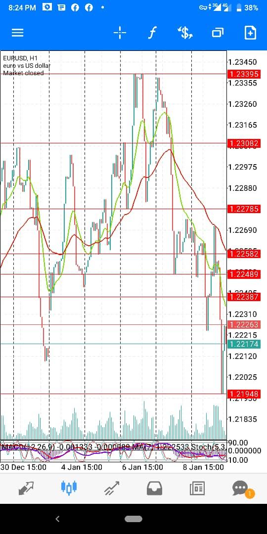 EUR-USD-Jan-wk2-2021