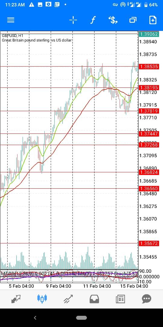 GBP-USD-Feb-Wk3