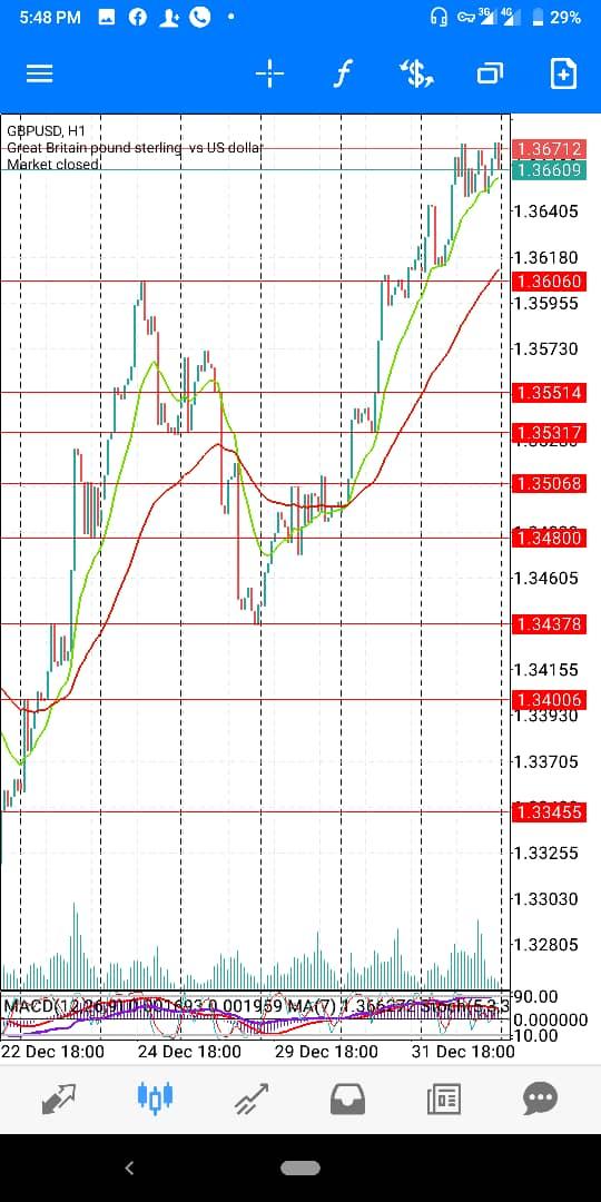 Gbp-USD-Jan-wk1-2021