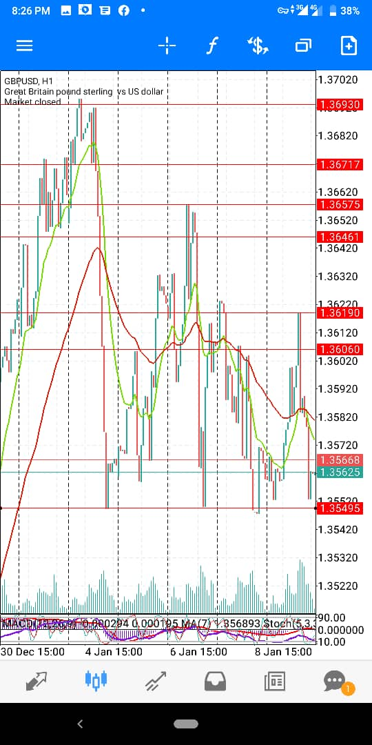 Gbp-USD-Jan-wk2-2021