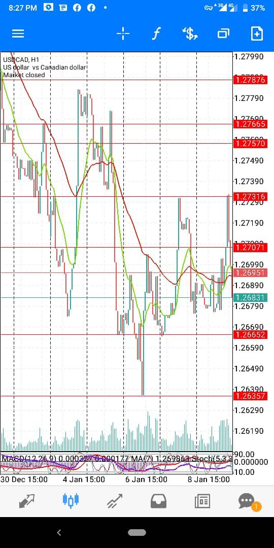 USD-CAD-Jan-wk2-2021