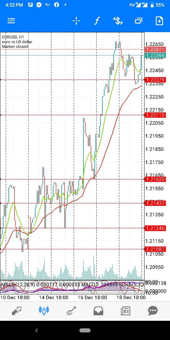 EUR-USD-Dec-Wk4