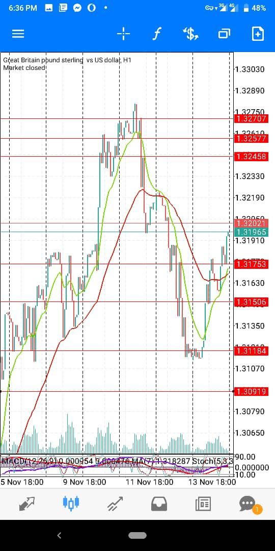 GBP-USD-Nov-wk3