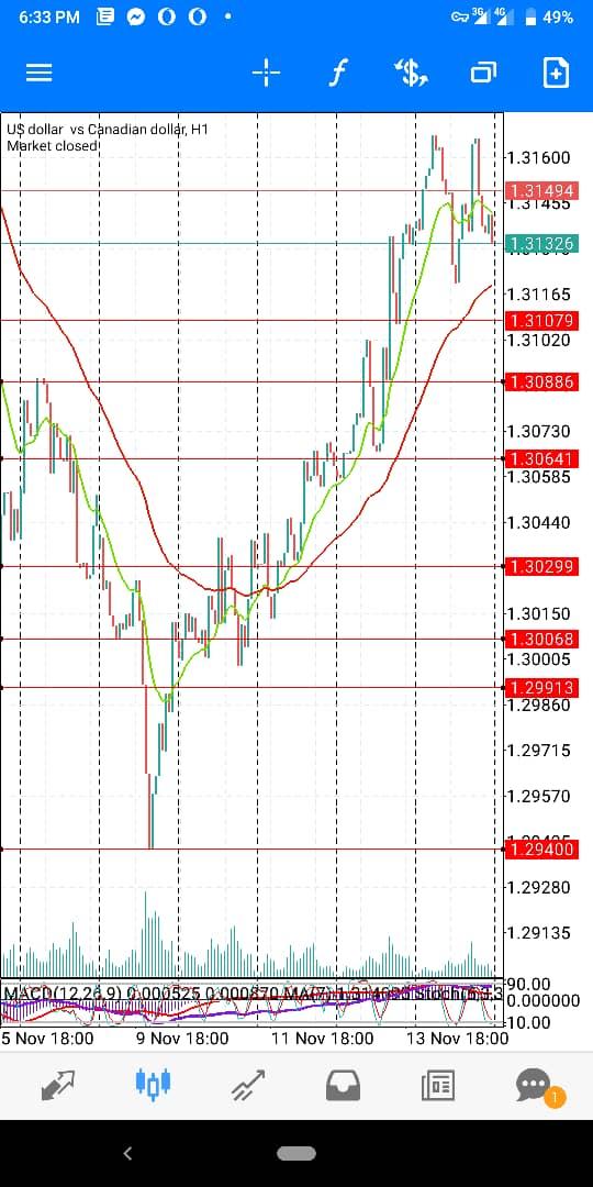 USD-CAD-Nov-Wk3