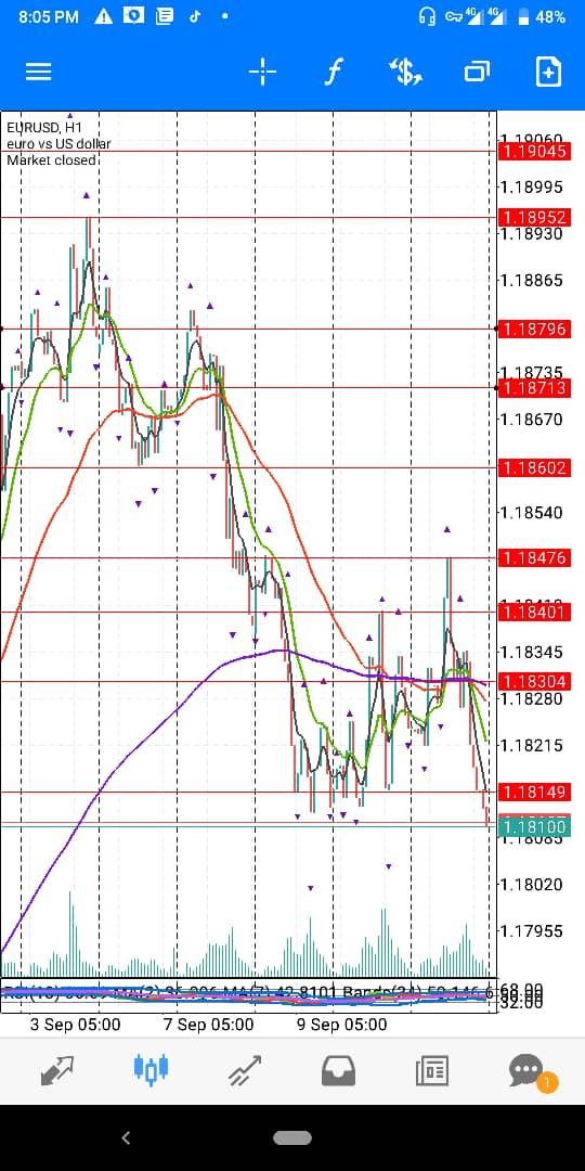 EUR-USD-SEPTWK3-2021