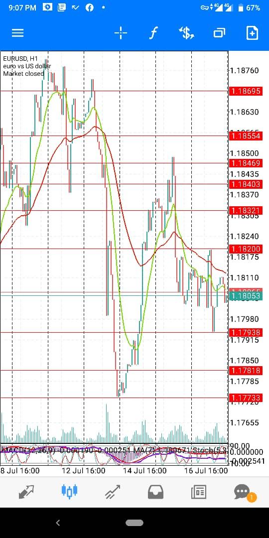 EUR_USD_JULY_WK3_2021