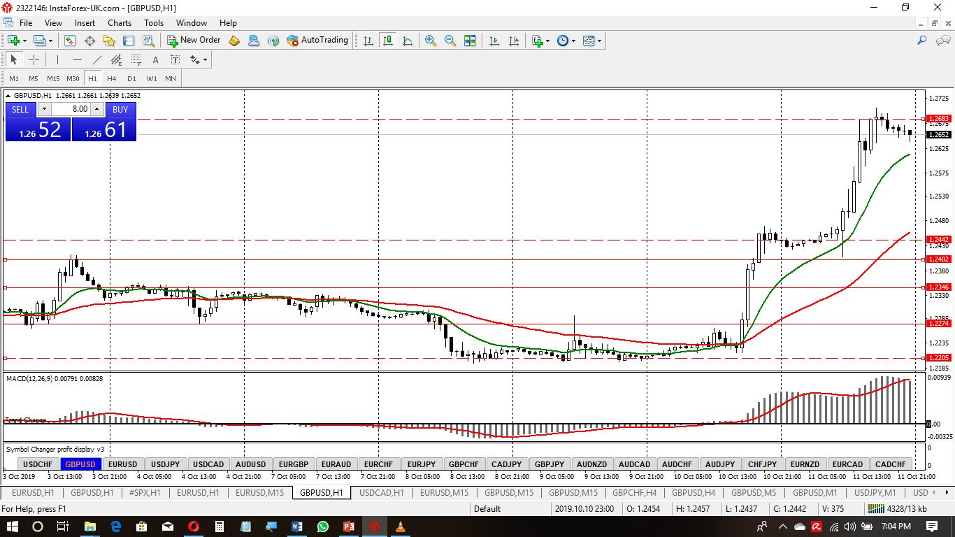 GBP-USD Oct WK3