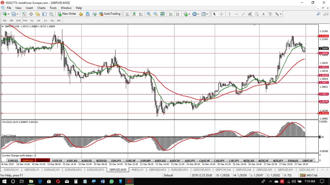 GBP-USD-Dec-Wk4