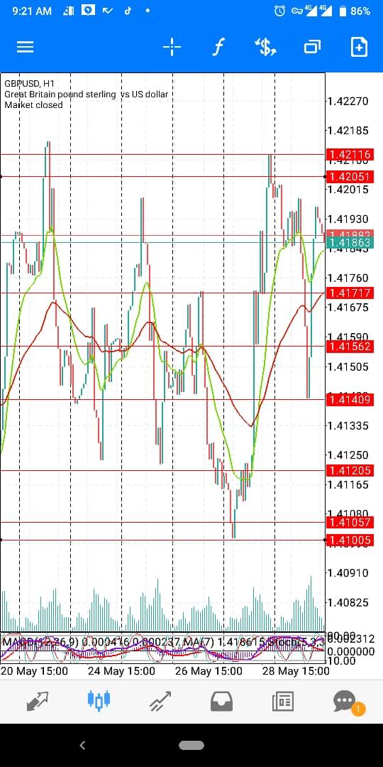 GBP-USD-May-wk5