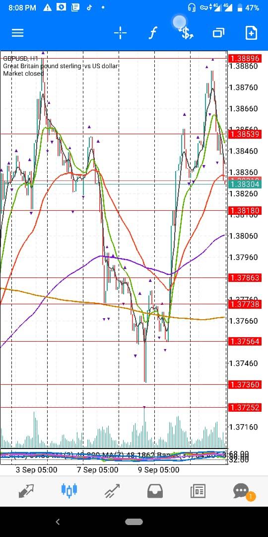 GBP-USD-SEPTWK3-2021