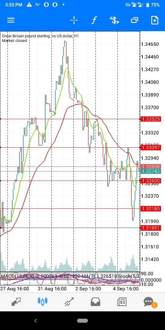 GBP-USD-September-Wk2
