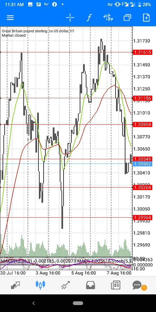 GBPJPY-August_Wk2
