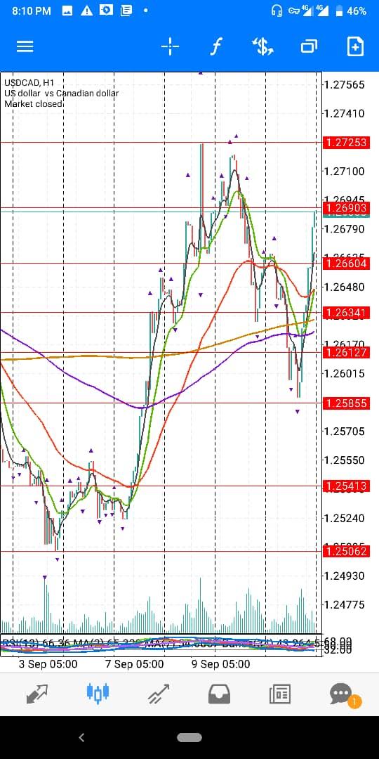 USD-CAD-SEPTWK3-2021