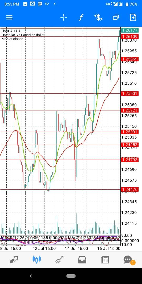 USD_CAD_JULY_WK3_2021