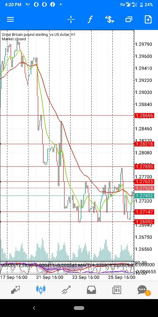 GbP-USD-Sept wk 5