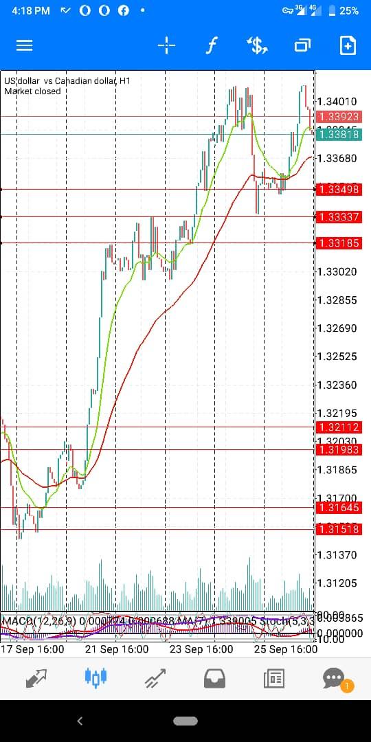 USD-CAD-Sept-WK5