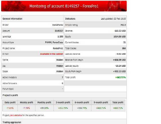 Forex Copy Monitoring With InstaFxNG